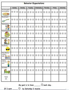 Behavior Home Chart Personalized Teach4Jesus