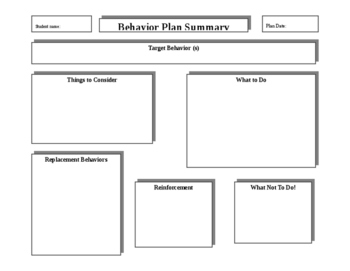 Behavior Intervention plan Summary template