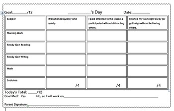 Behavior Management Daily Charts -2 levels, editable
