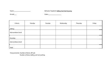 Behavior Management IEP / SPECIAL EDUCATION / Goal Chart,