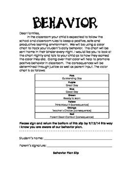 Behavior Plan for Parents