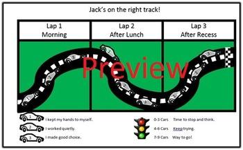Behavior Race Track