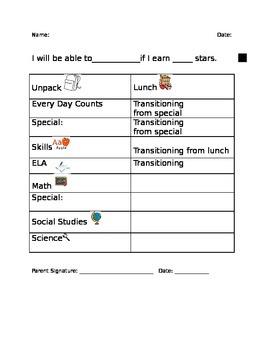 Behavior Schedule
