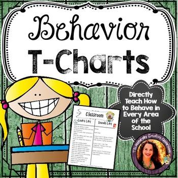 Behavior T-Charts