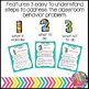 Behavior Toolbox: LAZY, RtI SEL classroom interventions; laziness