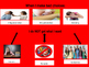 Behavior contingency chart