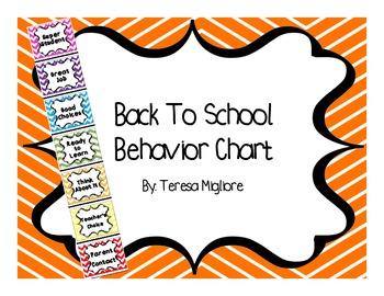 BehaviorClipChart