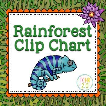Rainforest Behavioral Clip Chart