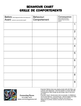 Behaviour ABC chart