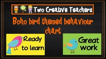 Behaviour Management Chart Boho Bird Theme