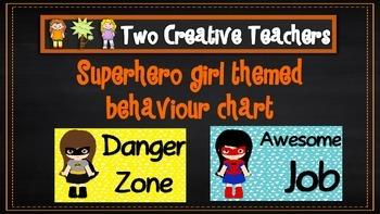 Behaviour Management Chart 'Superhero Girls' Theme