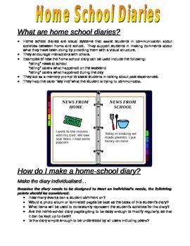Behaviour Support: Strategy - Home School Diaries