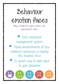 Behaviour emotion faces