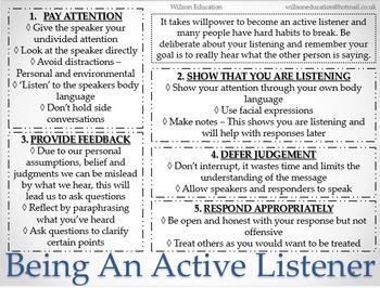 Being An Active Listener