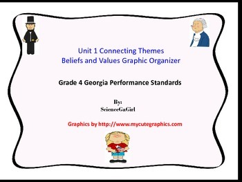 Beliefs and Values Graphic Organizer