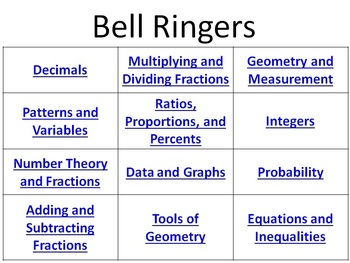 Bell Ringers Decimals Fractions Graphs Geometry Integers E