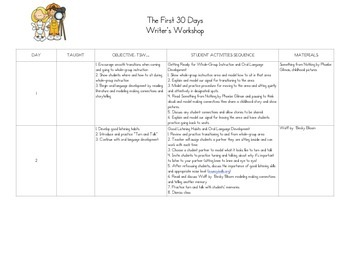 Benchmark Literacy First 30 Days of Writer's Workshop Less