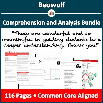 Beowulf – Comprehension and Analysis Bundle