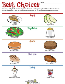 Eating Fast Food: Best Choices