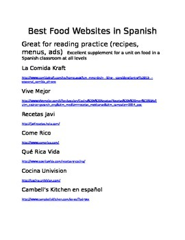 Best Food Websites for Spanish classroom