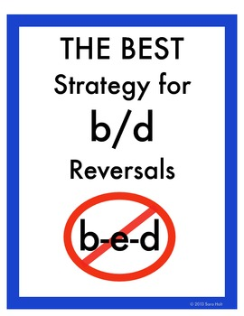 Reversals b/d Strategy; It Works!!