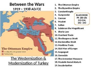Between the Wars: The Modernization of Turkey