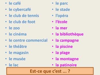 Bien Dit 1 Chapitre 5 endroits (places) TPRS vocabulary ac