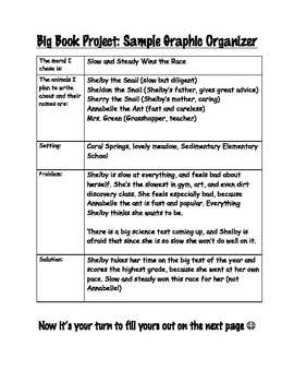 Big Book Project Graphic Organizer and Sample