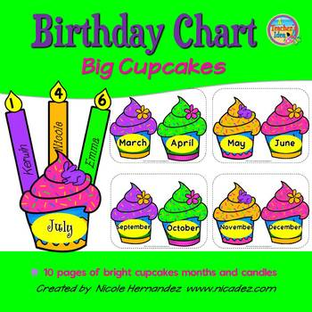Birthday Chart - {Big Cupcakes}