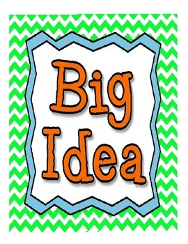 Big Idea and Essential Questions Poster set