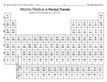 Big Science 3  P. Table 11  Periodic Table Trends in Atomi