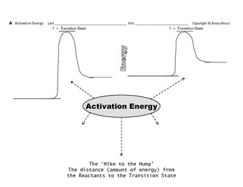 Big Science 4  Props & Changes  20 Activation Energy & 5 R