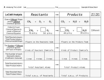 Big Science 4  Props & Changes  37 Analyzing Balanced Chem