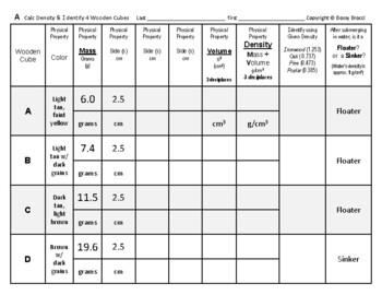 Big Science 5  Density  06  Calculating Density & Identify