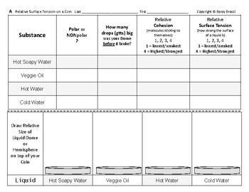 Big Science 6  Water's Props  05  Measuring Relative Surfa