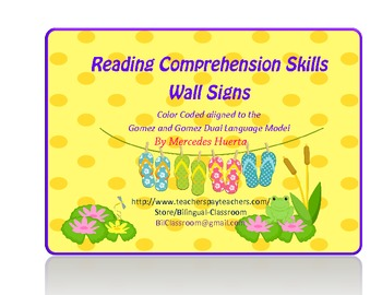 Bilingual Comprehension skills mini posters for the Dual L