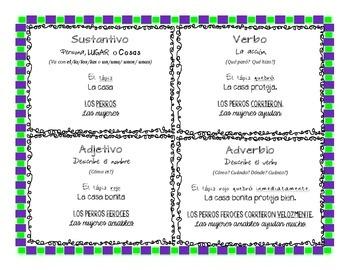 Bilingual Parts of Speech