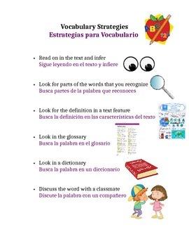 Bilingual Vocabulary Strategies Anchor Chart