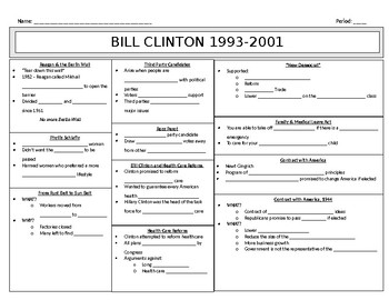 Bill Clinton: Domestic Issues Guided Notes