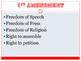 Bill of Rights - Break it Down