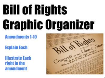 Bill of Rights Graphic Organizer