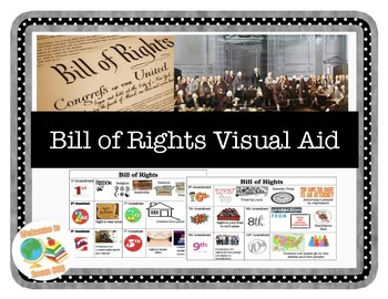 Bill of Rights Guide