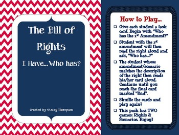 Bill of Rights - I Have...Who Has? Game