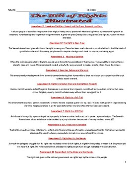 Bill of Rights Illustrated