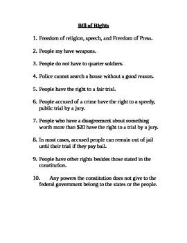 Bill of Rights Summary