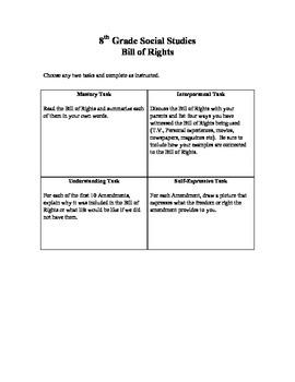 Bill of Rights Task Rotation