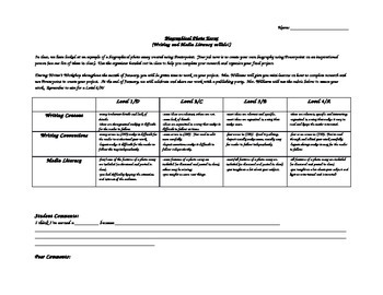 Biographical Photo Essay assignment and rubric