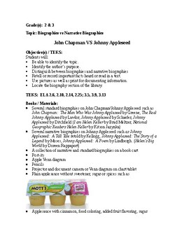 Biographies VS Narrative Biographies:  John Chapman & John