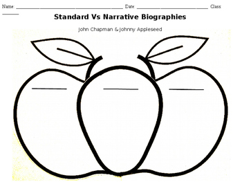 Biographies VS Narrative Biographies Venn Diagram