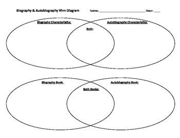 Biography & Autobiography Vinn Diagram